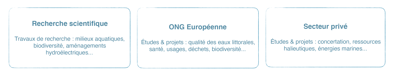 OB_Environnement